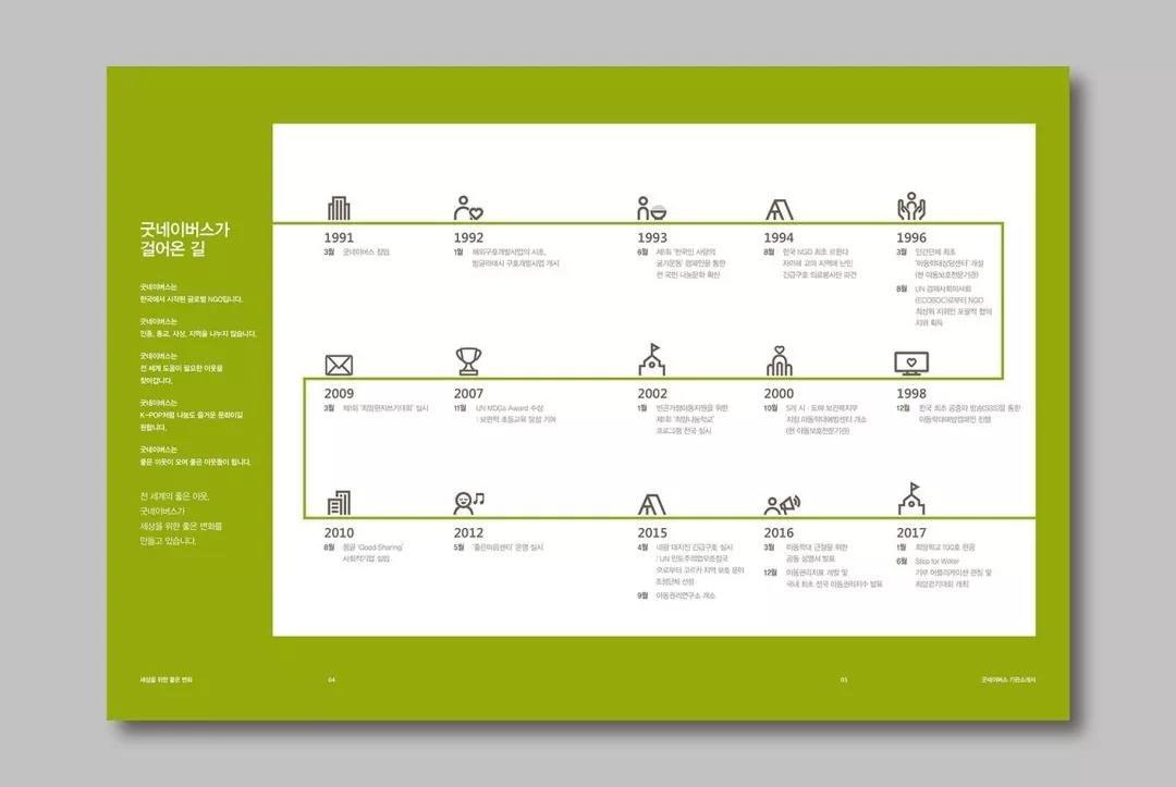 目录设计图篇 (10)